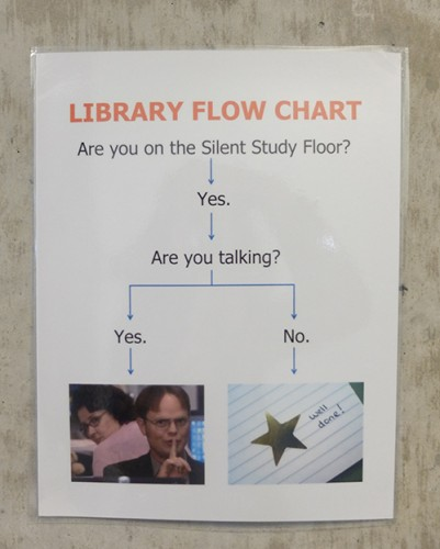 A sign in the library humorously reminds students to be quiet while in the library. Due to the noise and large crowds in places like the library and the Student Center, students have found new, more peaceful study spots. (Photo by Justina Sharp)