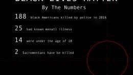 Info graphic by Jordan Schauberger