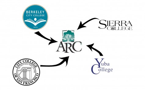 New students provide perspective of different community colleges