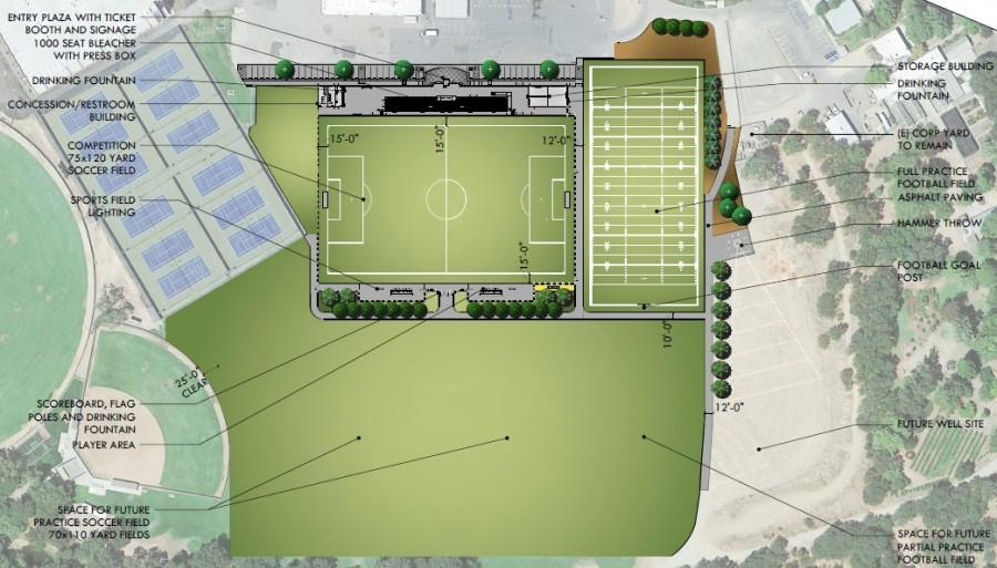 The+contract+to+build+the+proposed+athletic+facilities+shown+in+this+rendering+is+currently+being+bid+on+by+general+contractors.+Dean+of+Athletics+Greg+Warzecka+hopes+that+construction+will+start+in+%22early+summer.%22