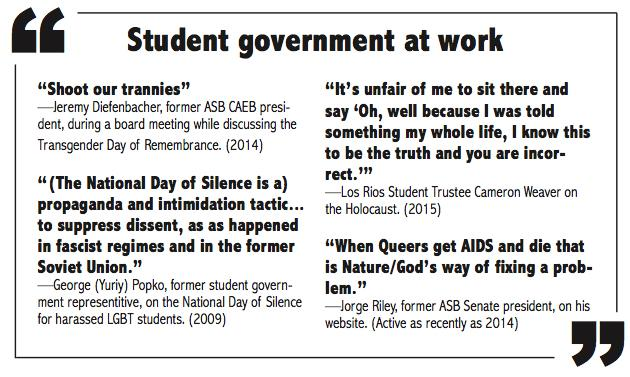 Comments trivializing the deaths of minority groups are not new to American River Colleges student government (Graphic by Barbara Harvey).